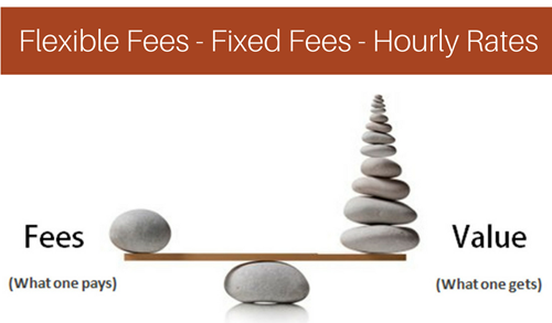Costs & Fees